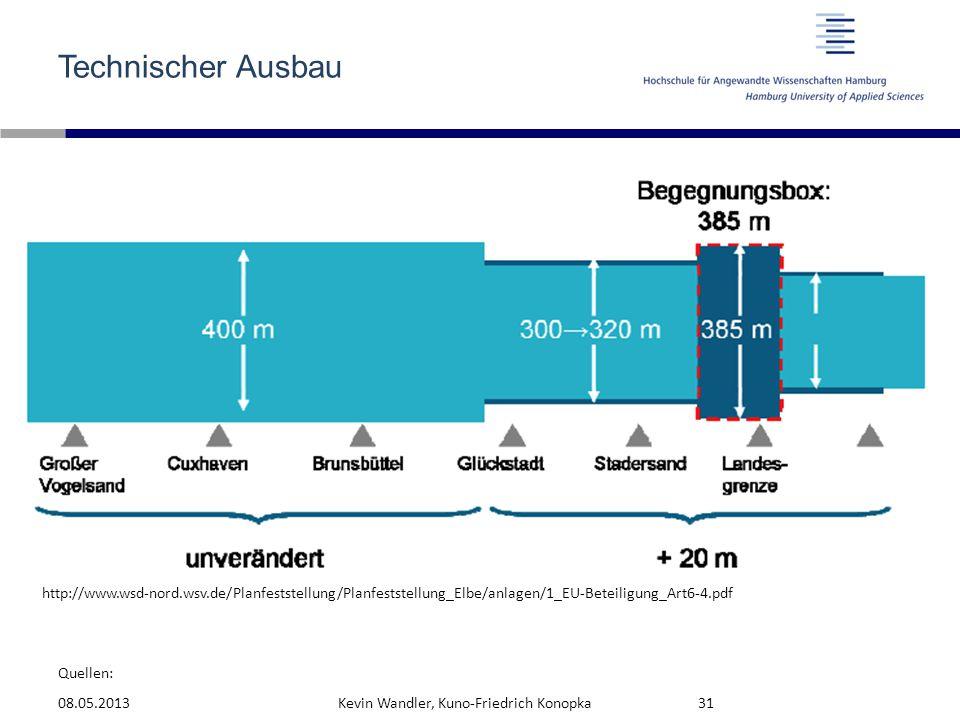 Quellen: Technischer Ausbau 08.05.2013Kevin Wandler, Kuno-Friedrich Konopka31 http://www.wsd-nord.wsv.de/Planfeststellung/Planfeststellung_Elbe/anlage
