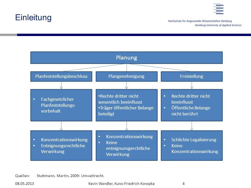 Quellen: Einleitung Planung Planfeststellungsbeschluss Fachgesetzlicher Planfeststellungs- vorbehalt Plangenehmigung Rechte dritter nicht wesentlich b
