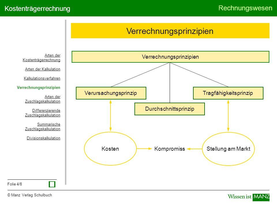 © Manz Verlag Schulbuch Rechnungswesen Folie 4/8 Kostenträgerrechnung Verrechnungsprinzipien Verursachungsprinzip Durchschnittsprinzip Tragfähigkeitsp