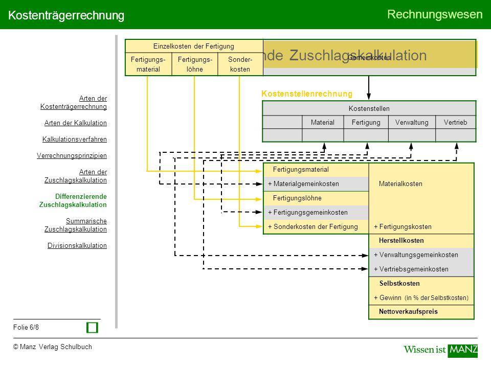 © Manz Verlag Schulbuch Rechnungswesen Folie 6/8 Kostenträgerrechnung Differenzierende Zuschlagskalkulation Einzelkosten der Fertigung Gemeinkosten Fe