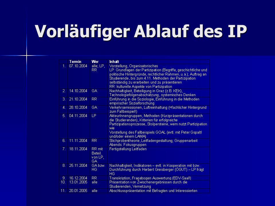 Vorläufiger Ablauf des IP