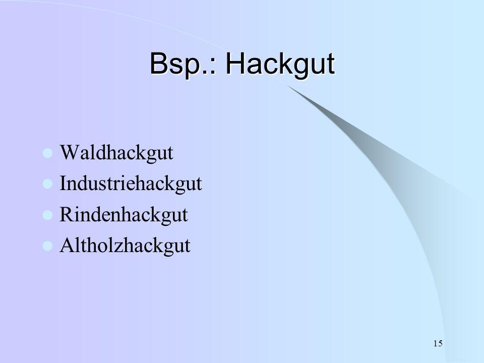 15 Bsp.: Hackgut Waldhackgut Industriehackgut Rindenhackgut Altholzhackgut