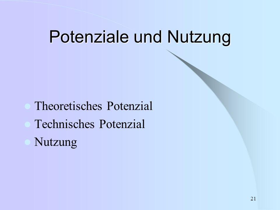 21 Potenziale und Nutzung Theoretisches Potenzial Technisches Potenzial Nutzung