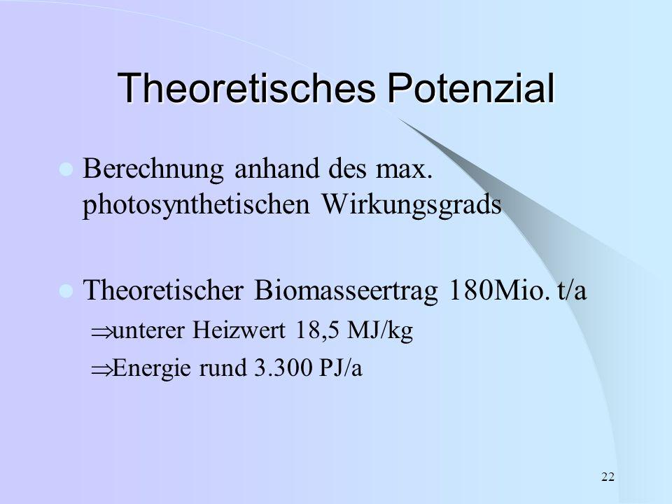 22 Theoretisches Potenzial Berechnung anhand des max. photosynthetischen Wirkungsgrads Theoretischer Biomasseertrag 180Mio. t/a  unterer Heizwert 18,