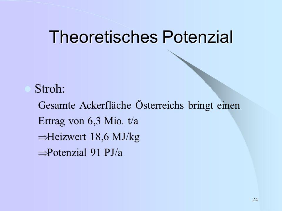 24 Theoretisches Potenzial Stroh: Gesamte Ackerfläche Österreichs bringt einen Ertrag von 6,3 Mio. t/a  Heizwert 18,6 MJ/kg  Potenzial 91 PJ/a