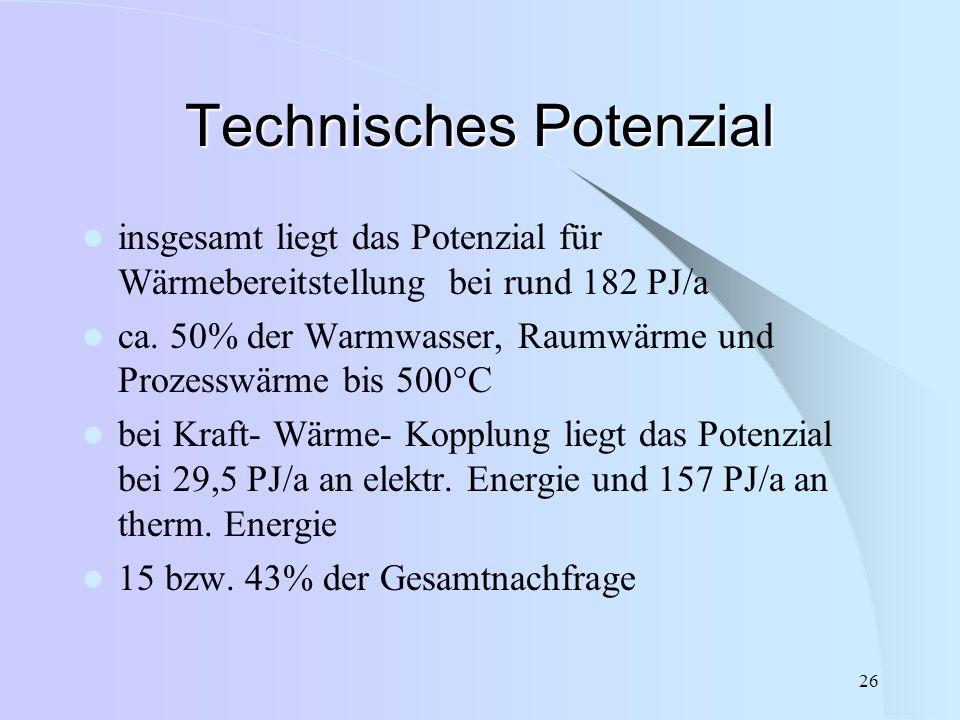 26 Technisches Potenzial insgesamt liegt das Potenzial für Wärmebereitstellung bei rund 182 PJ/a ca. 50% der Warmwasser, Raumwärme und Prozesswärme bi