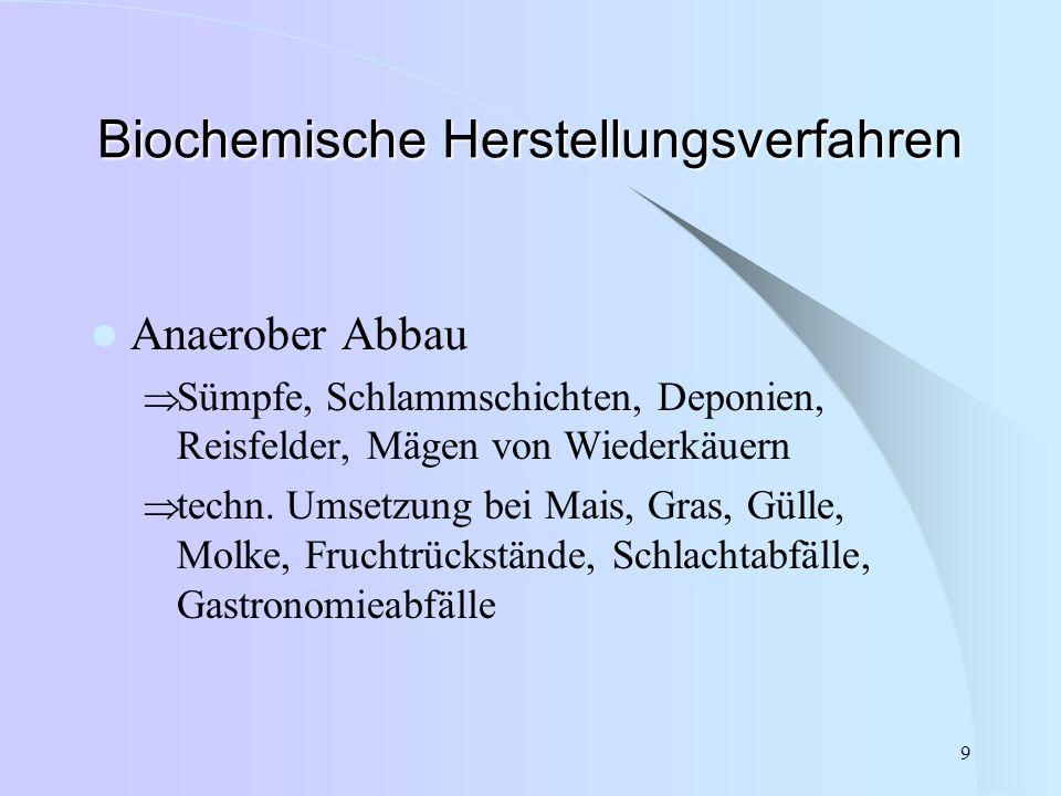 9 Biochemische Herstellungsverfahren Anaerober Abbau  Sümpfe, Schlammschichten, Deponien, Reisfelder, Mägen von Wiederkäuern  techn. Umsetzung bei M