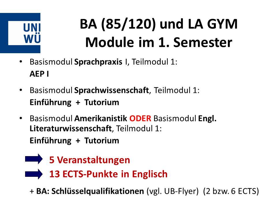 BA (85/120) und LA GYM Module im 1. Semester Basismodul Sprachpraxis I, Teilmodul 1: AEP I Basismodul Sprachwissenschaft, Teilmodul 1: Einführung + Tu
