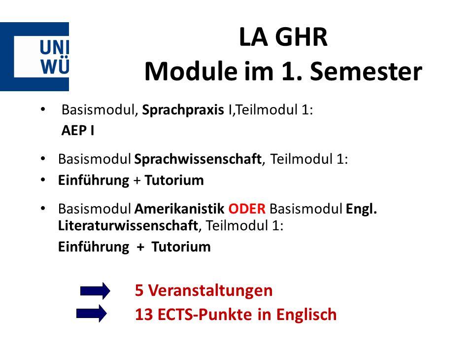 LA GHR Module im 1.