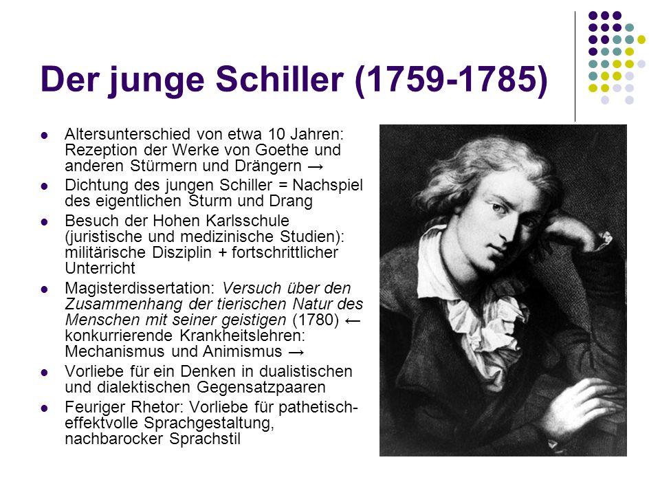 Der junge Schiller (1759-1785) Altersunterschied von etwa 10 Jahren: Rezeption der Werke von Goethe und anderen Stürmern und Drängern → Dichtung des j
