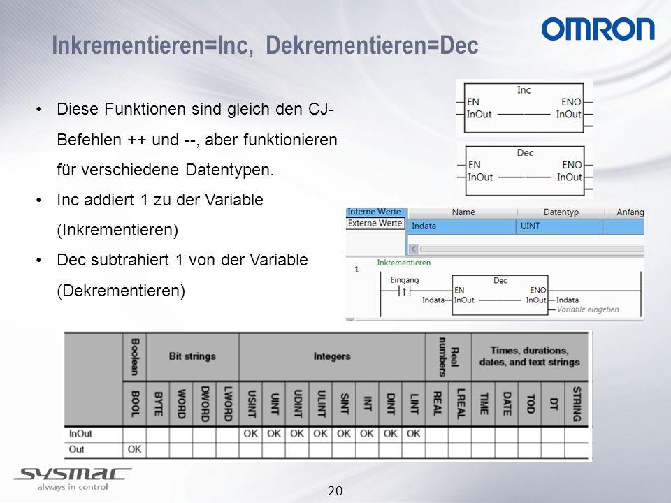20 Inkrementieren=Inc, Dekrementieren=Dec Diese Funktionen sind gleich den CJ- Befehlen ++ und --, aber funktionieren für verschiedene Datentypen.