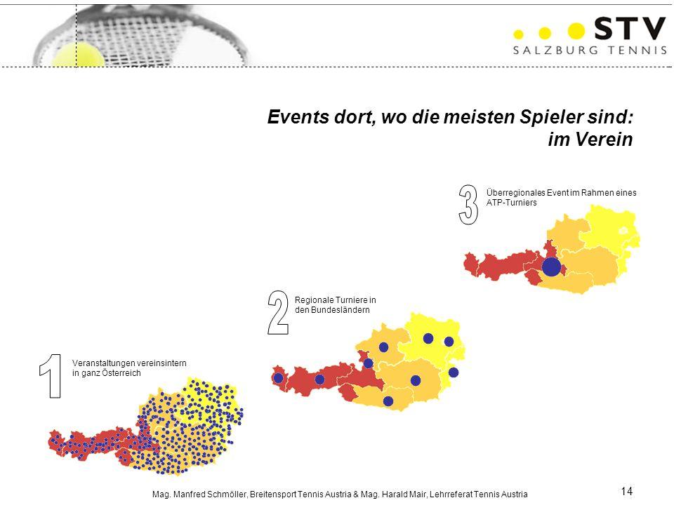 Mag. Manfred Schmöller, Breitensport Tennis Austria & Mag. Harald Mair, Lehrreferat Tennis Austria 14 Regionale Turniere in den Bundesländern Überregi