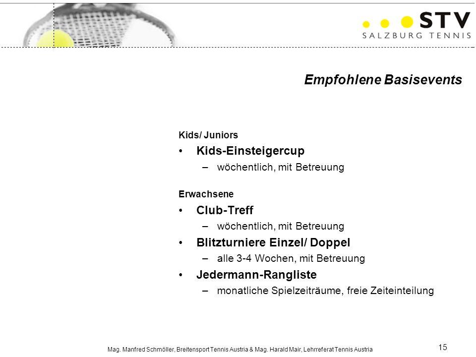 Mag. Manfred Schmöller, Breitensport Tennis Austria & Mag. Harald Mair, Lehrreferat Tennis Austria 15 Empfohlene Basisevents Kids/ Juniors Kids-Einste