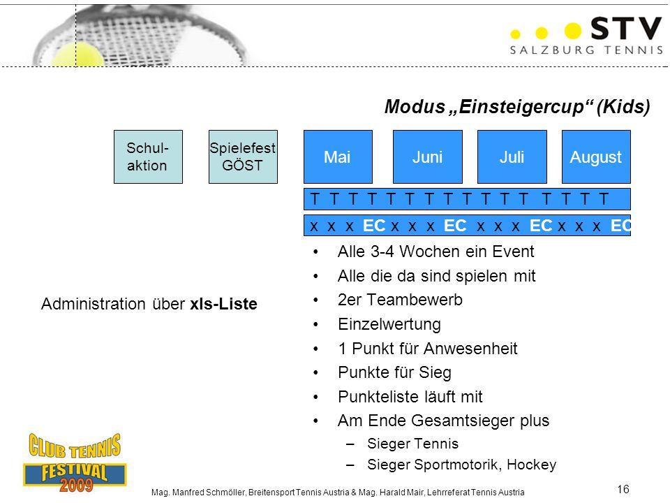 """Mag. Manfred Schmöller, Breitensport Tennis Austria & Mag. Harald Mair, Lehrreferat Tennis Austria 16 Modus """"Einsteigercup"""" (Kids) MaiJuniJuliAugust A"""