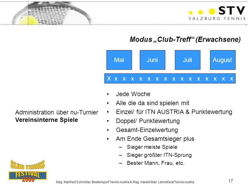 """Mag. Manfred Schmöller, Breitensport Tennis Austria & Mag. Harald Mair, Lehrreferat Tennis Austria 17 Modus """"Club-Treff"""" (Erwachsene) MaiJuniJuliAugus"""