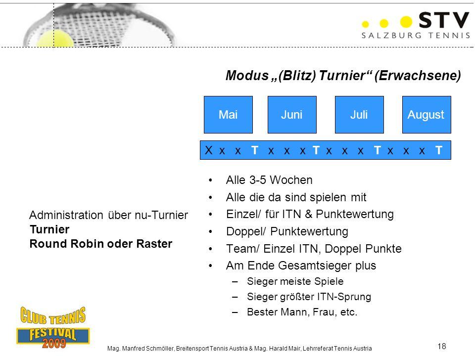 """Mag. Manfred Schmöller, Breitensport Tennis Austria & Mag. Harald Mair, Lehrreferat Tennis Austria 18 Modus """"(Blitz) Turnier"""" (Erwachsene) MaiJuniJuli"""