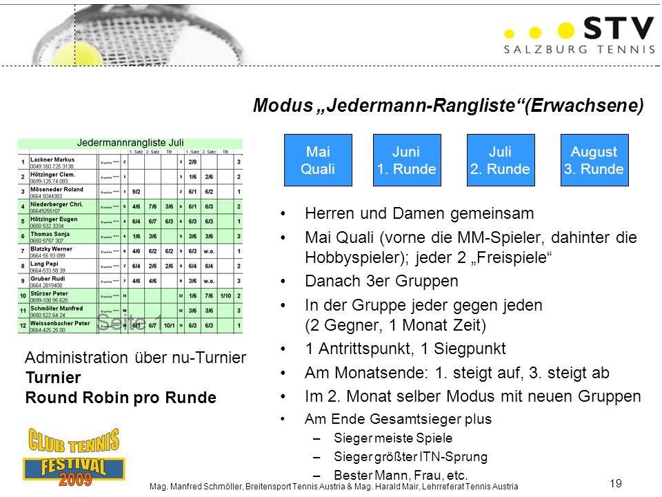 """Mag. Manfred Schmöller, Breitensport Tennis Austria & Mag. Harald Mair, Lehrreferat Tennis Austria 19 Modus """"Jedermann-Rangliste""""(Erwachsene) Mai Qual"""