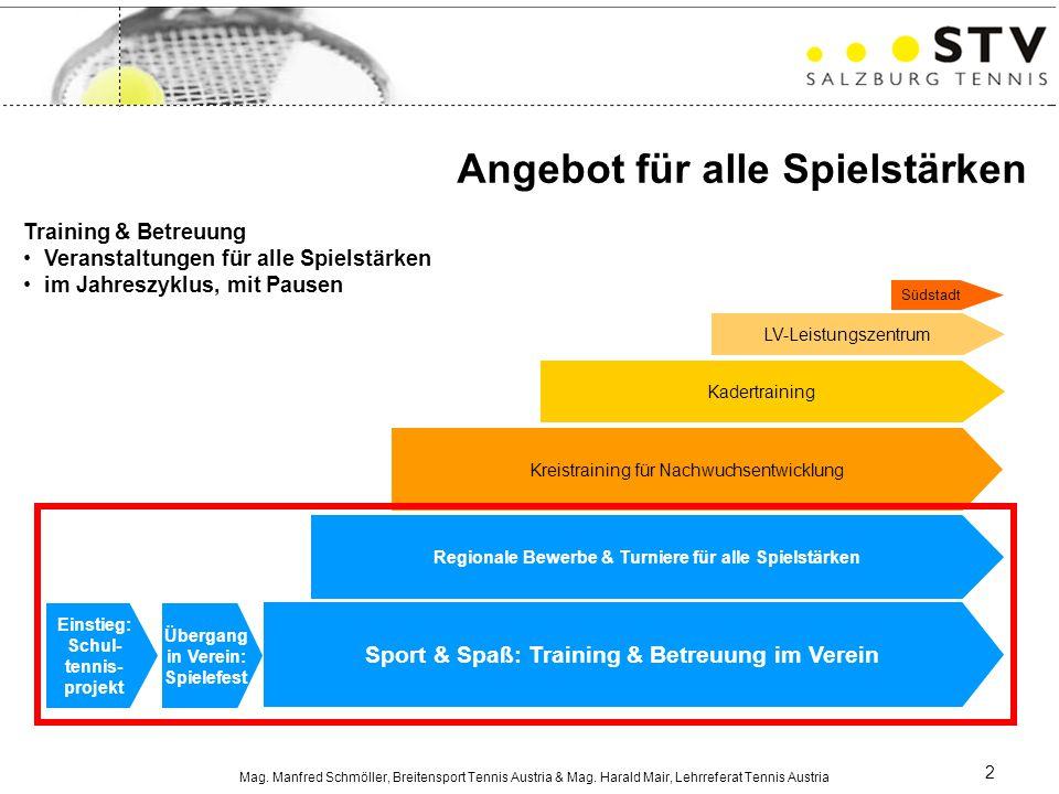 Mag. Manfred Schmöller, Breitensport Tennis Austria & Mag. Harald Mair, Lehrreferat Tennis Austria 2 Training & Betreuung Veranstaltungen für alle Spi