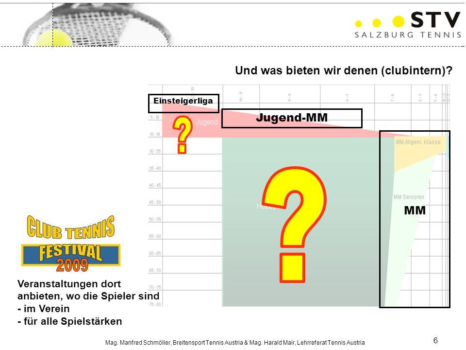Mag. Manfred Schmöller, Breitensport Tennis Austria & Mag.
