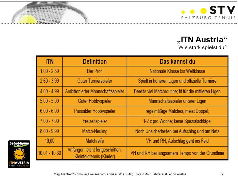 """Mag. Manfred Schmöller, Breitensport Tennis Austria & Mag. Harald Mair, Lehrreferat Tennis Austria 8 """"ITN Austria"""" Wie stark spielst du?"""
