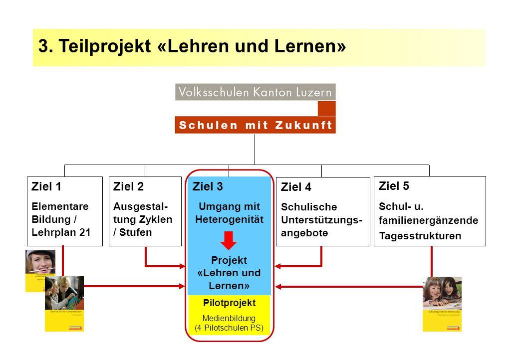 Ziel 1 Elementare Bildung / Lehrplan 21 Ziel 2 Ausgestal- tung Zyklen / Stufen Ziel 3 Umgang mit Heterogenität Projekt «Lehren und Lernen» Ziel 4 Schu