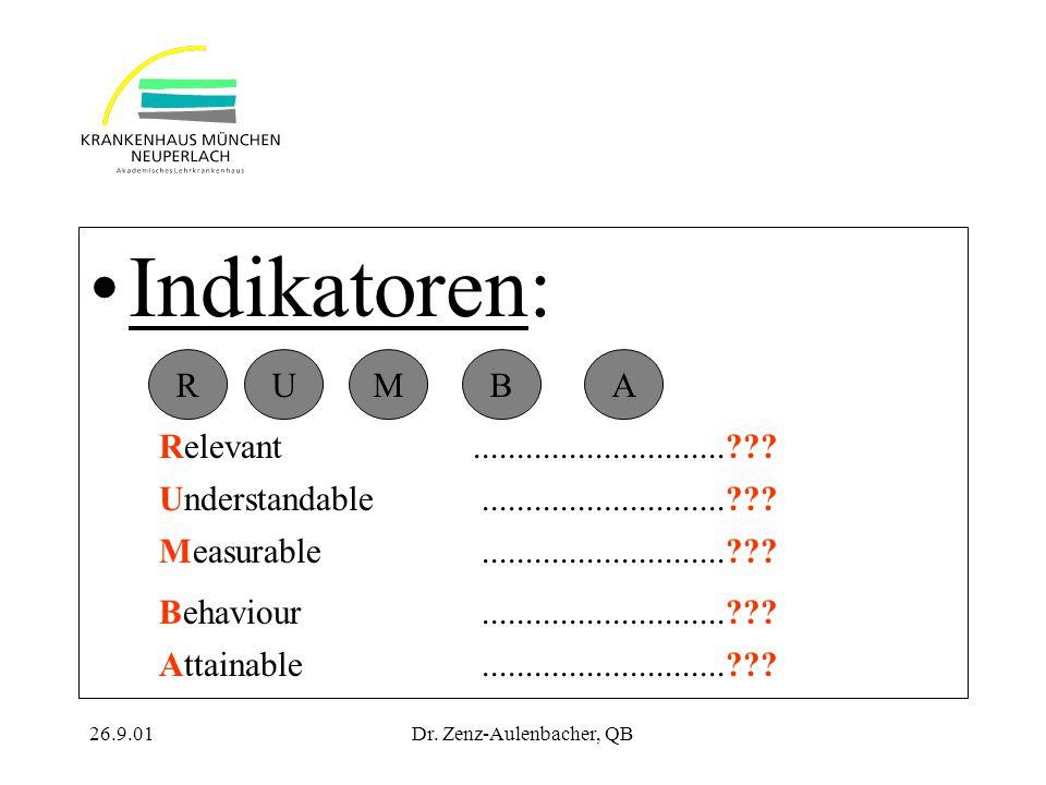 26.9.01Dr. Zenz-Aulenbacher, QB Indikatoren: RMUAB Relevant.............................??? Understandable............................??? Measurable..