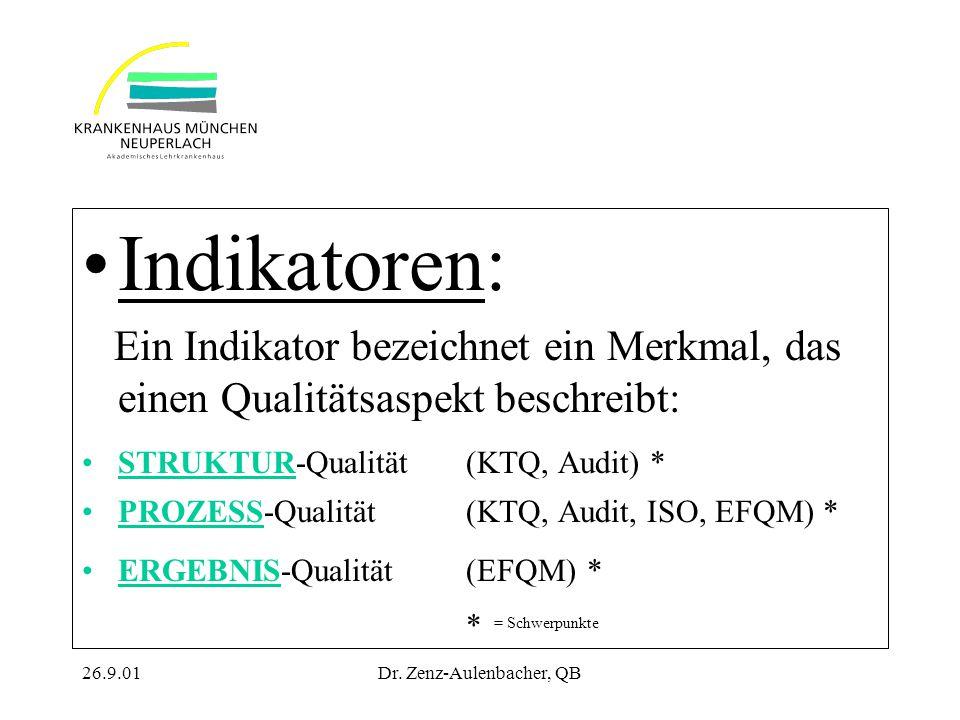 26.9.01Dr. Zenz-Aulenbacher, QB Indikatoren: Ein Indikator bezeichnet ein Merkmal, das einen Qualitätsaspekt beschreibt: STRUKTUR-Qualität(KTQ, Audit)