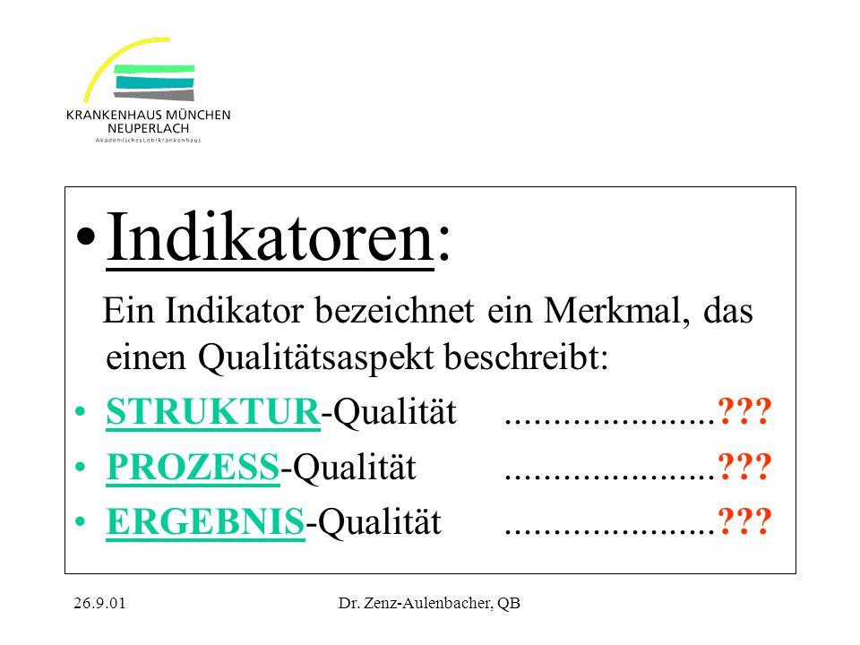26.9.01Dr. Zenz-Aulenbacher, QB Indikatoren: Ein Indikator bezeichnet ein Merkmal, das einen Qualitätsaspekt beschreibt: STRUKTUR-Qualität............