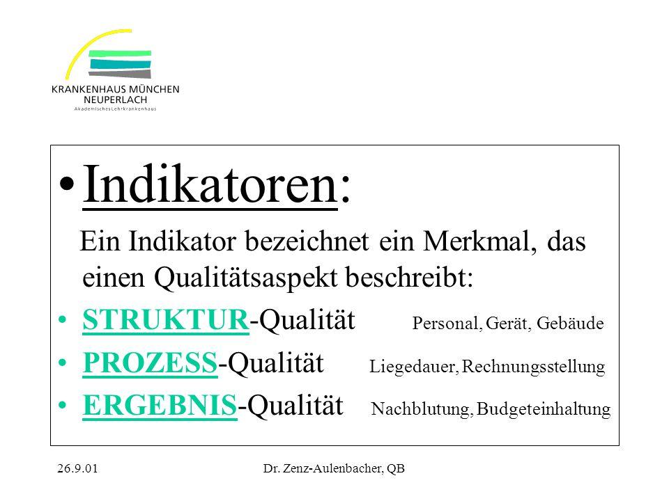 26.9.01Dr. Zenz-Aulenbacher, QB Indikatoren: Ein Indikator bezeichnet ein Merkmal, das einen Qualitätsaspekt beschreibt: STRUKTUR-Qualität Personal, G