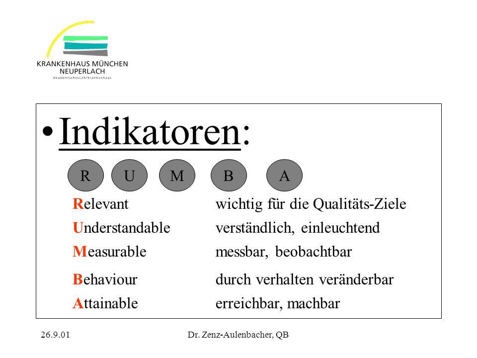 26.9.01Dr. Zenz-Aulenbacher, QB Indikatoren: RMUAB Relevantwichtig für die Qualitäts-Ziele Understandableverständlich, einleuchtend Measurablemessbar,