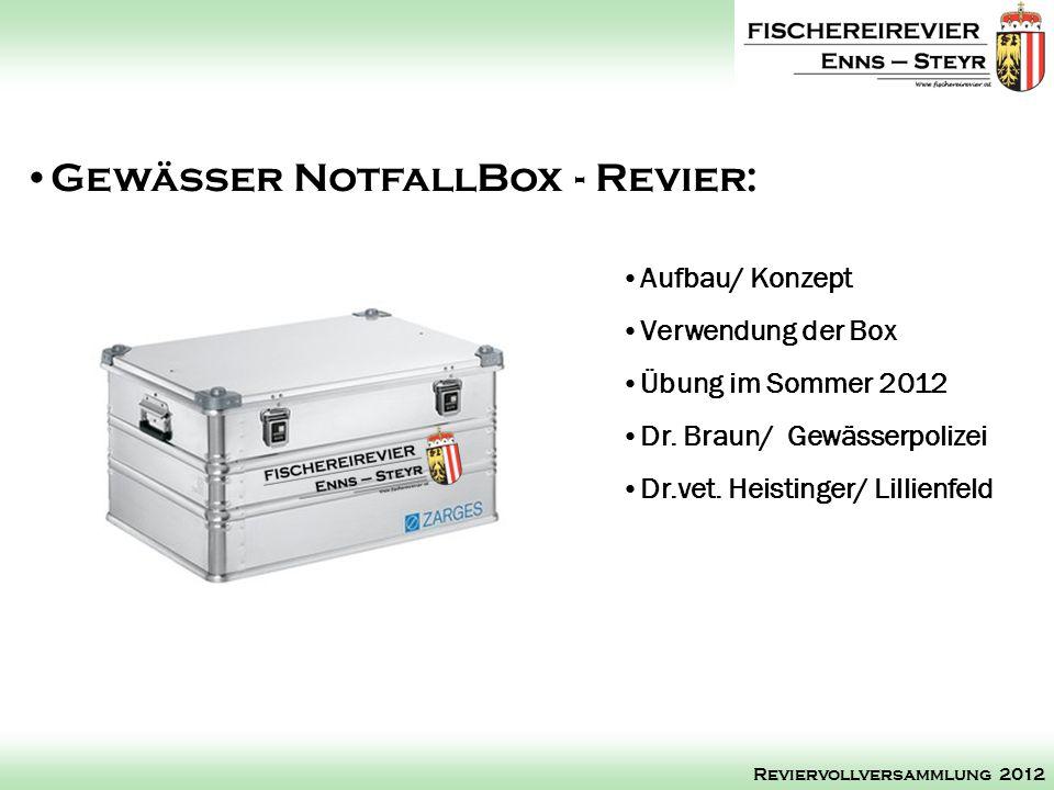 Aufbau/ Konzept Verwendung der Box Übung im Sommer 2012 Dr. Braun/ Gewässerpolizei Dr.vet. Heistinger/ Lillienfeld Gewässer NotfallBox - Revier: Revie