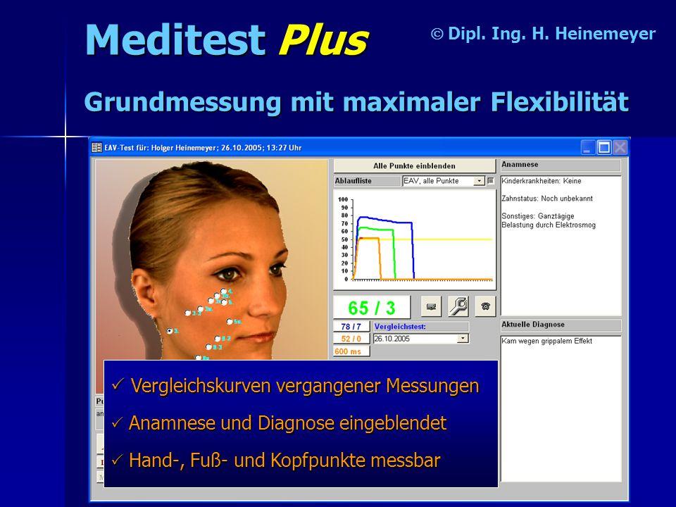 Meditest Plus  Grundmessung mit maximaler Flexibilität  Vergleichskurven vergangener Messungen  H HH Hand-, Fuß- und Kopfpunkte messbar  A AA Anam