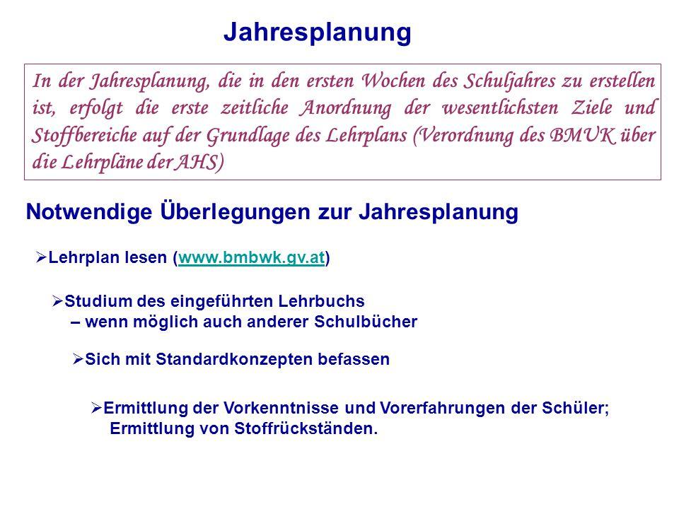 Jahresplanung Notwendige Überlegungen zur Jahresplanung  Lehrplan lesen (www.bmbwk.gv.at)www.bmbwk.gv.at  Studium des eingeführten Lehrbuchs – wenn