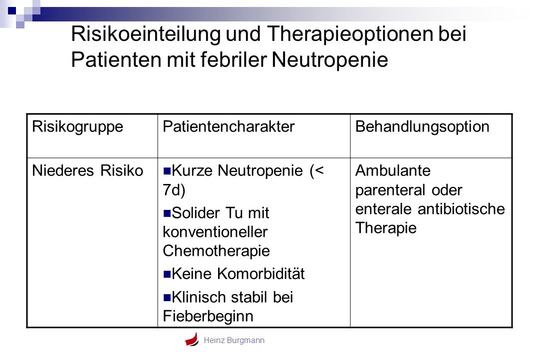Heinz Burgmann Risikoeinteilung und Therapieoptionen bei Patienten mit febriler Neutropenie RisikogruppePatientencharakterBehandlungsoption Niederes R