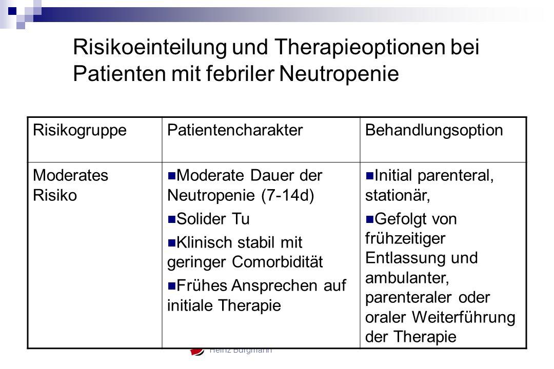 Heinz Burgmann Risikoeinteilung und Therapieoptionen bei Patienten mit febriler Neutropenie RisikogruppePatientencharakterBehandlungsoption Moderates
