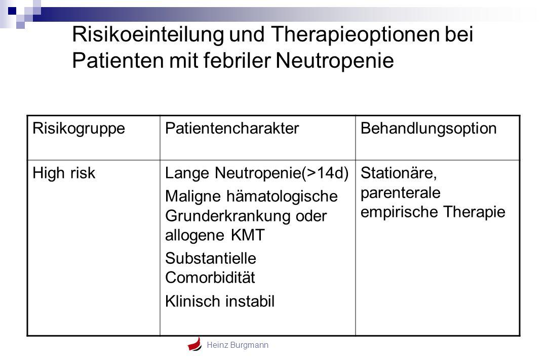 Heinz Burgmann Risikoeinteilung und Therapieoptionen bei Patienten mit febriler Neutropenie RisikogruppePatientencharakterBehandlungsoption High riskL