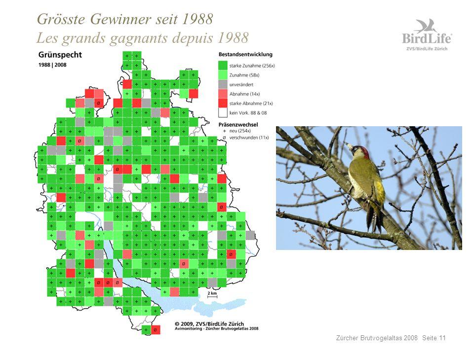 Zürcher Brutvogelaltas 2008 Seite 11 Grösste Gewinner seit 1988 Les grands gagnants depuis 1988