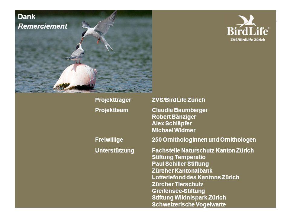 Zürcher Brutvogelaltas 2008 Seite 32 «Hotspots» der Vögel – sämtliche Arten «Hotspots» des oiseaux – toutes espèces confondues