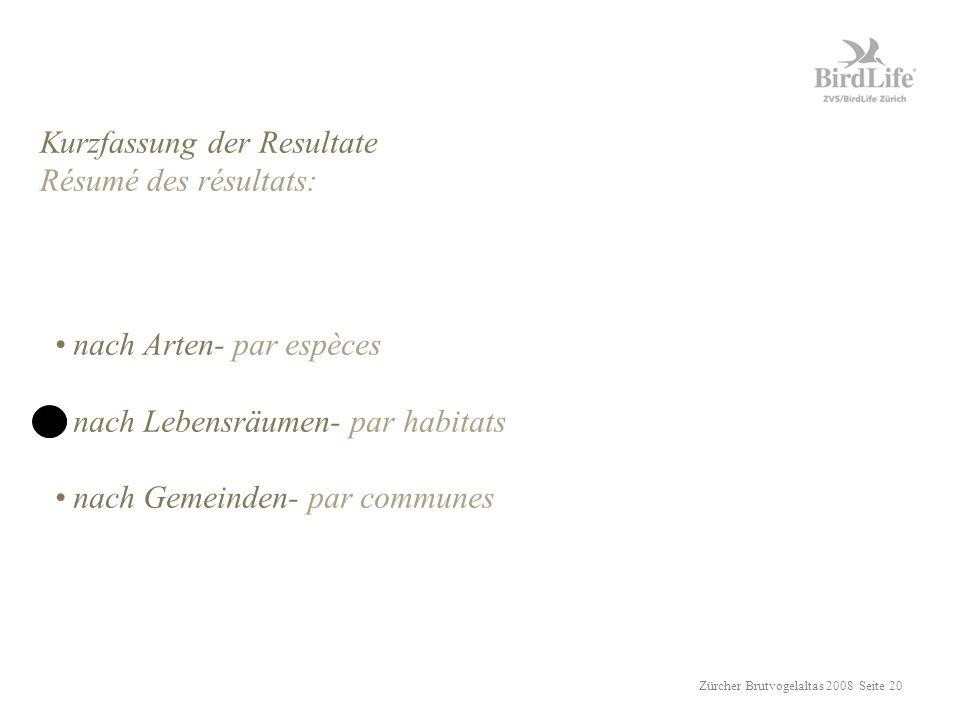 Zürcher Brutvogelaltas 2008 Seite 20 nach Arten- par espèces nach Lebensräumen- par habitats nach Gemeinden- par communes Kurzfassung der Resultate Résumé des résultats: