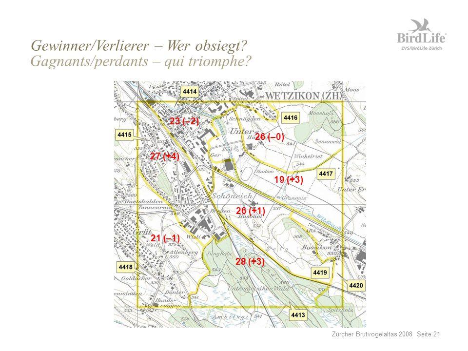 Zürcher Brutvogelaltas 2008 Seite 21 23 (–2) 26 (–0) 26 (+1) 19 (+3) 28 (+3) 21 (–1) 27 (+4) Gewinner/Verlierer – Wer obsiegt.