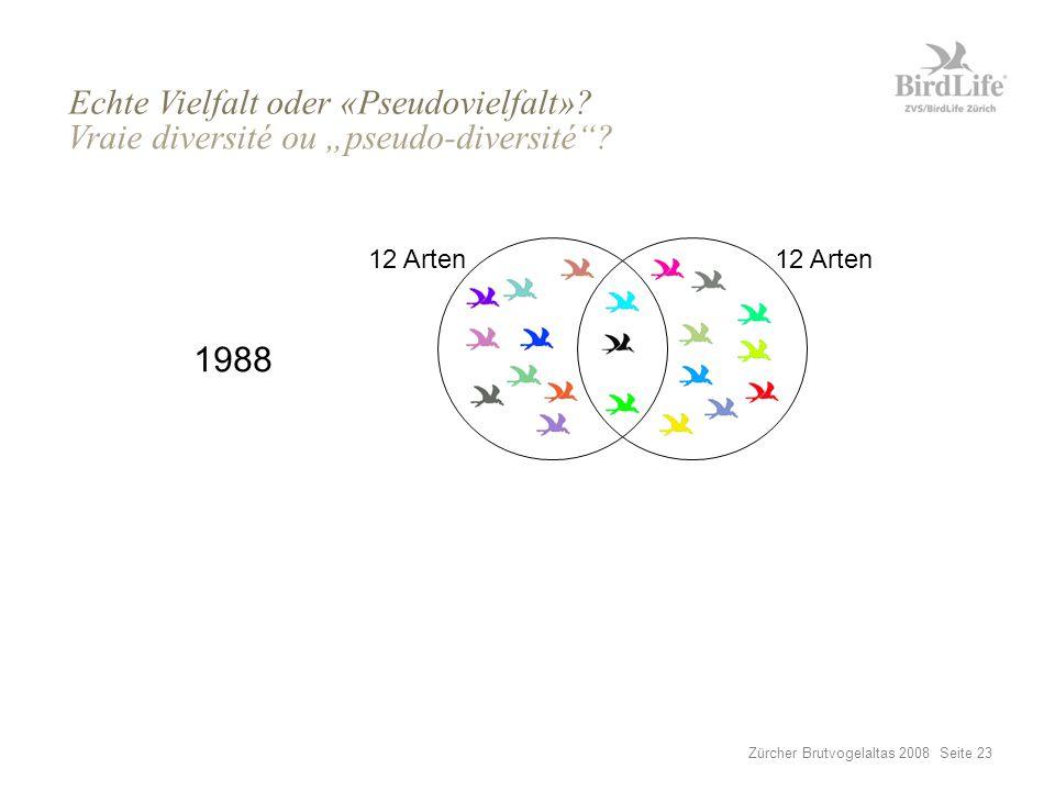 """Zürcher Brutvogelaltas 2008 Seite 23 1988 12 Arten Vraie diversité ou """"pseudo-diversité ."""