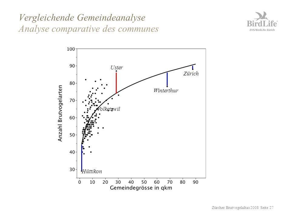 Zürcher Brutvogelaltas 2008 Seite 27 Winterthur Zürich Uster Volketswil Hüttikon Vergleichende Gemeindeanalyse Analyse comparative des communes