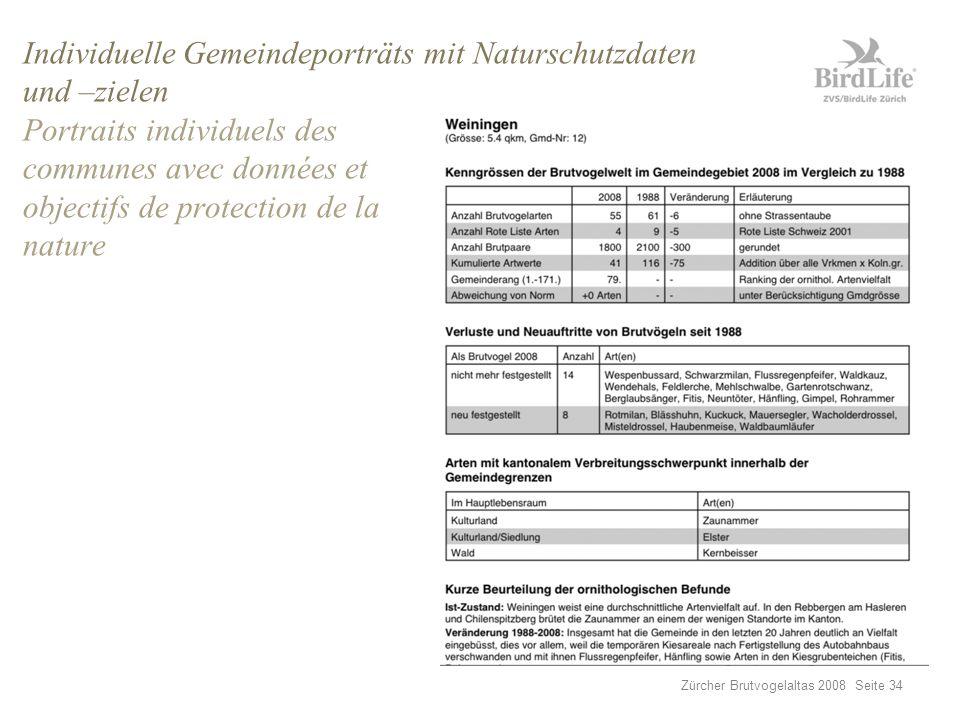 Zürcher Brutvogelaltas 2008 Seite 34 Individuelle Gemeindeporträts mit Naturschutzdaten und –zielen Portraits individuels des communes avec données et objectifs de protection de la nature