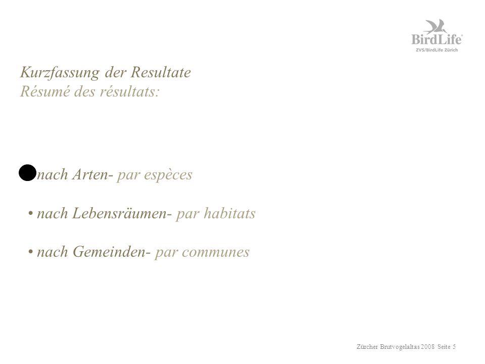 Zürcher Brutvogelaltas 2008 Seite 26 Vergleichende Gemeindeanalyse Winterthur Zürich Uster Volketswil Hüttikon Analyse comparative des communes