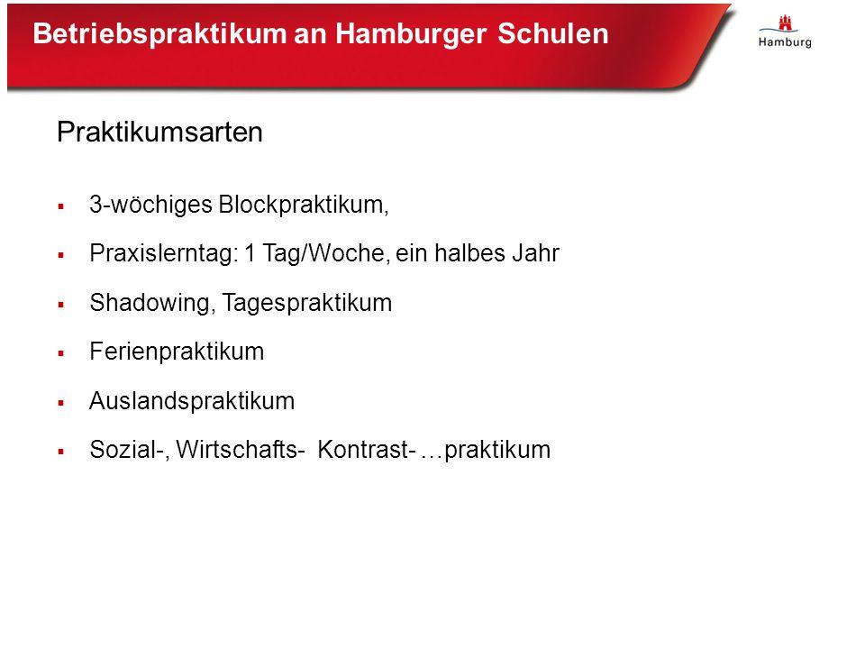  3-wöchiges Blockpraktikum,  Praxislerntag: 1 Tag/Woche, ein halbes Jahr  Shadowing, Tagespraktikum  Ferienpraktikum  Auslandspraktikum  Sozial-, Wirtschafts- Kontrast- …praktikum Betriebspraktikum an Hamburger Schulen Praktikumsarten