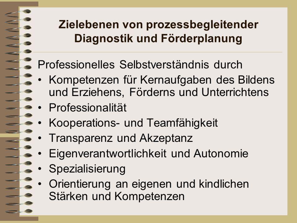 Zielebenen von prozessbegleitender Diagnostik und Förderplanung Professionelles Selbstverständnis durch Kompetenzen für Kernaufgaben des Bildens und E