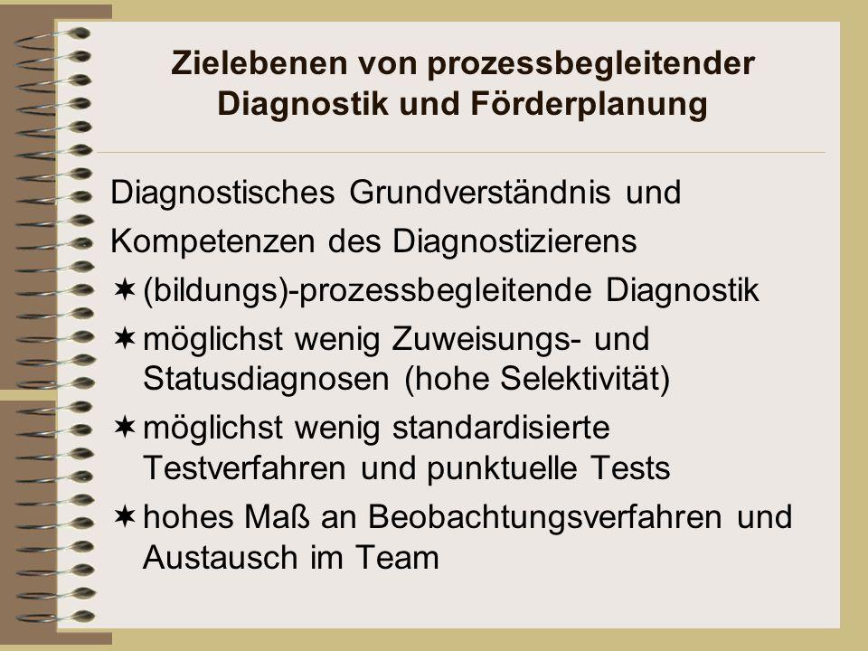 Zielebenen von prozessbegleitender Diagnostik und Förderplanung Diagnostisches Grundverständnis und Kompetenzen des Diagnostizierens  (bildungs)-proz