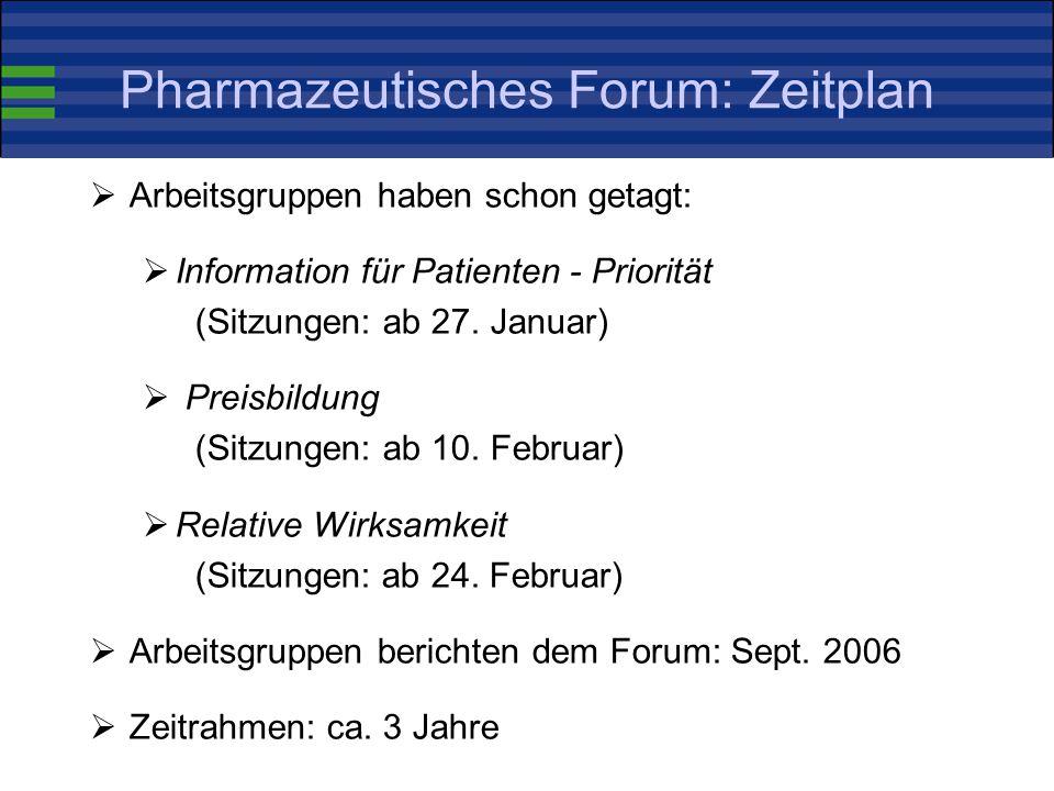 Pharmazeutisches Forum: Zeitplan  Arbeitsgruppen haben schon getagt:  Information für Patienten - Priorität (Sitzungen: ab 27.