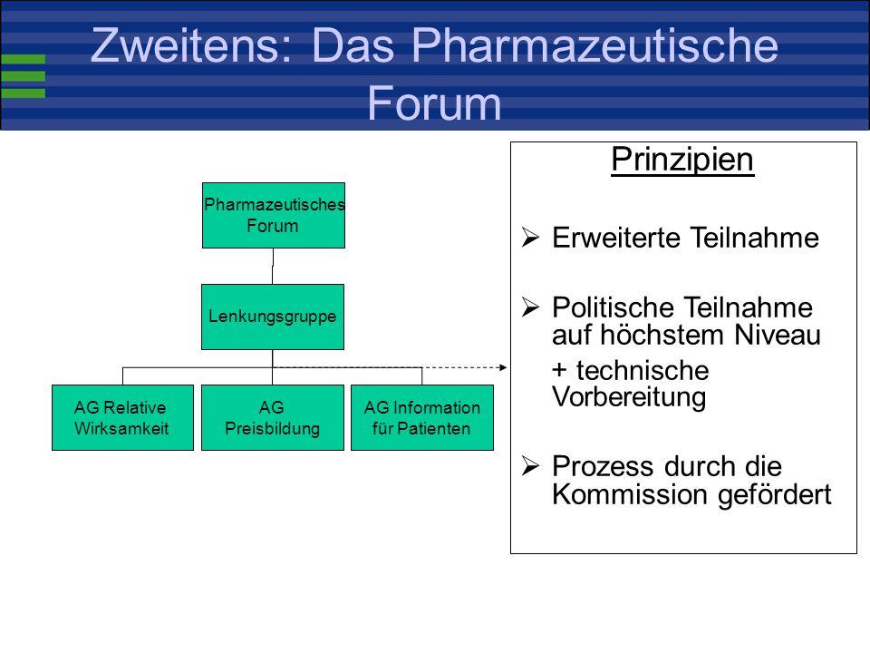 Zweitens: Das Pharmazeutische Forum Pharmazeutisches Forum Lenkungsgruppe AG Preisbildung AG Relative Wirksamkeit AG Information für Patienten Prinzipien  Erweiterte Teilnahme  Politische Teilnahme auf höchstem Niveau + technische Vorbereitung  Prozess durch die Kommission gefördert