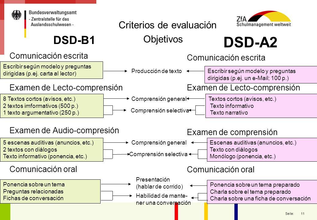 11 Seite: DSD-B1 Comunicación escrita Examen de Lecto-comprensión Examen de Audio-compresión Comunicación oral DSD-A2 Comunicación escrita Examen de L